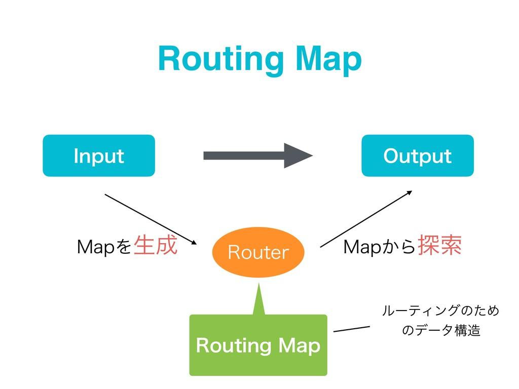 Routing Map *OQVU 0VUQVU 3PVUFS 3PVUJOH.BQ ϧʔς...