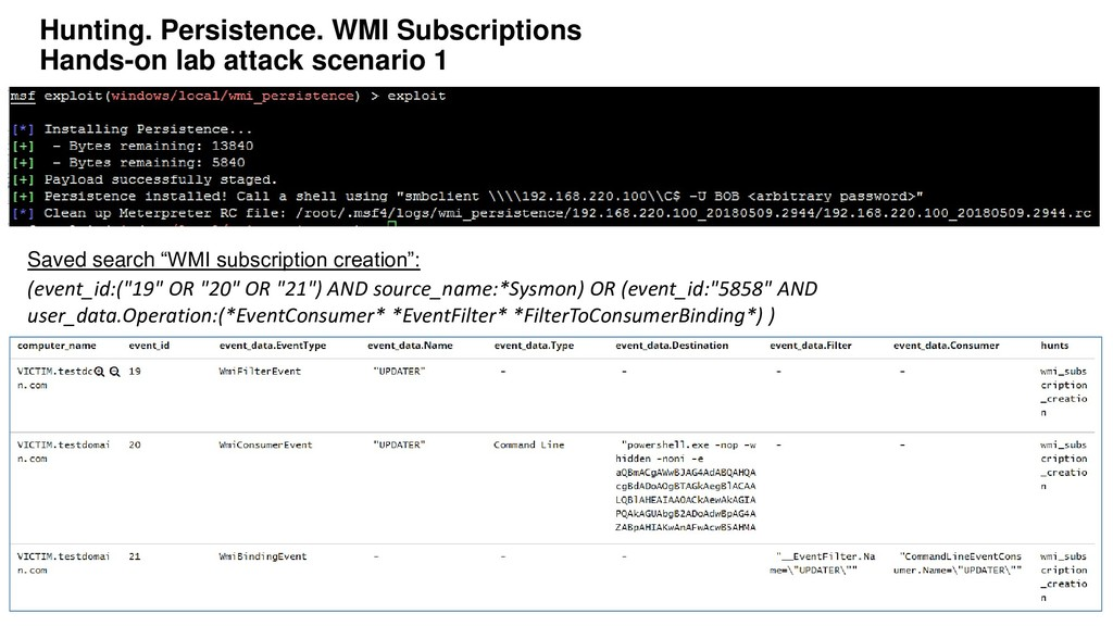 106 Hunting. Persistence. WMI Subscriptions Han...