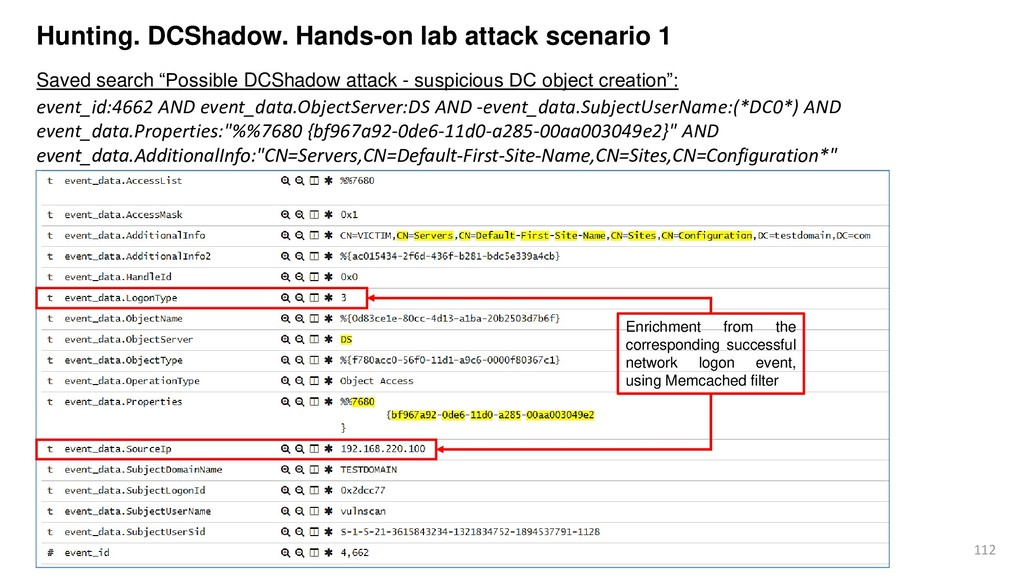 112 Hunting. DCShadow. Hands-on lab attack scen...