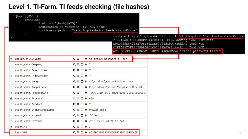 22 Level 1. TI-Farm. TI feeds checking (file ha...