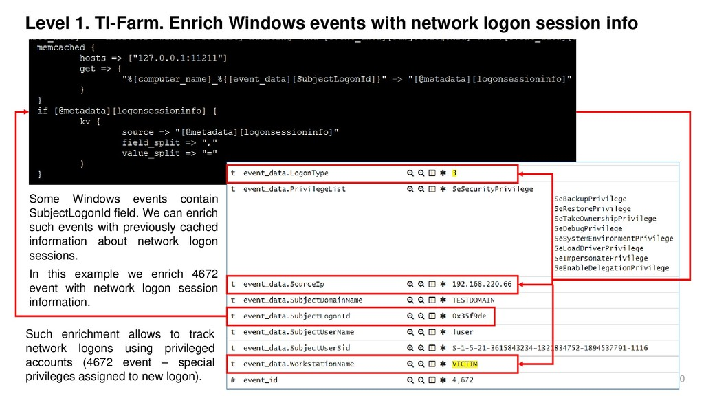 30 Level 1. TI-Farm. Enrich Windows events with...