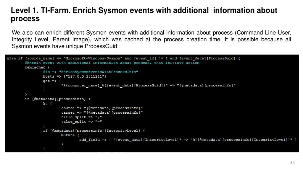 34 Level 1. TI-Farm. Enrich Sysmon events with ...