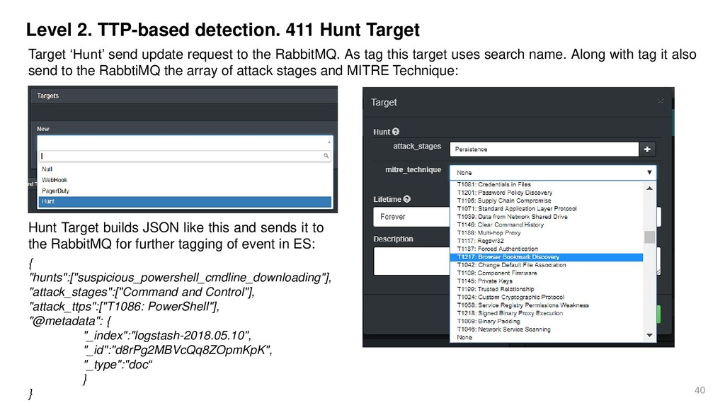 40 Level 2. TTP-based detection. 411 Hunt Targe...