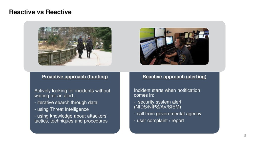 5 Reactive vs Reactive Proactive approach (hunt...