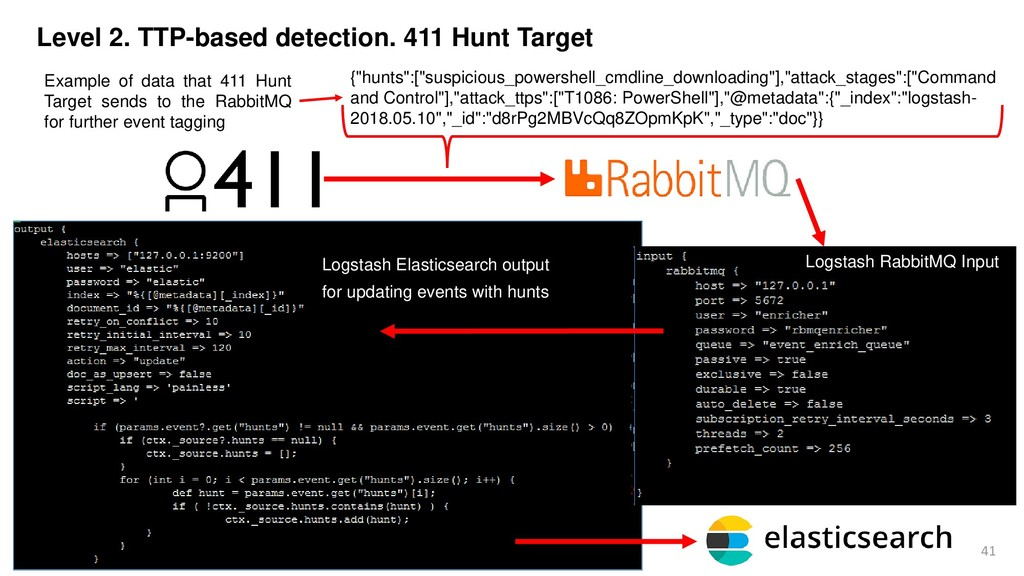 41 Level 2. TTP-based detection. 411 Hunt Targe...