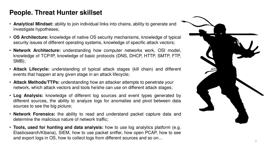 7 People. Threat Hunter skillset • Analytical M...