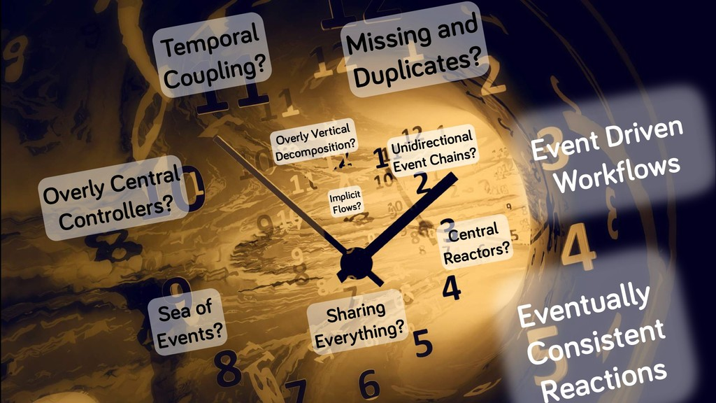 Missing and Duplicates? Naïve Eventual Consiste...
