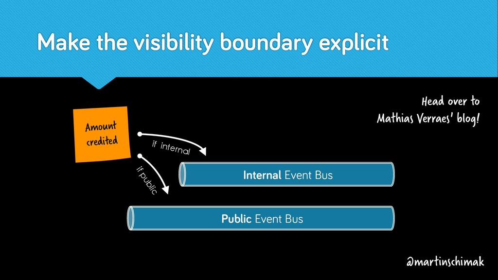Make the visibility boundary explicit @martinsc...