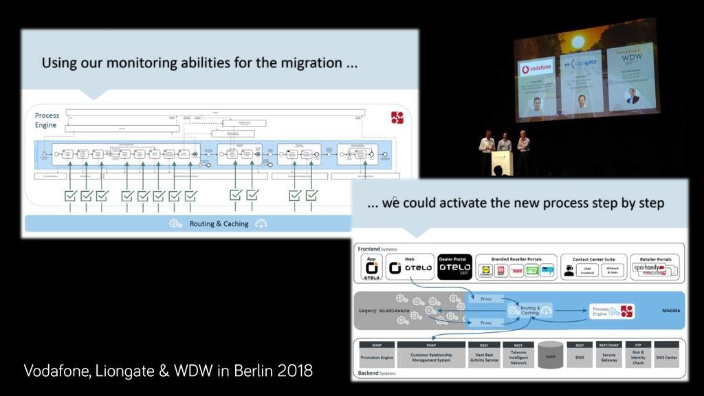Vodafone, Liongate & WDW in Berlin 2018