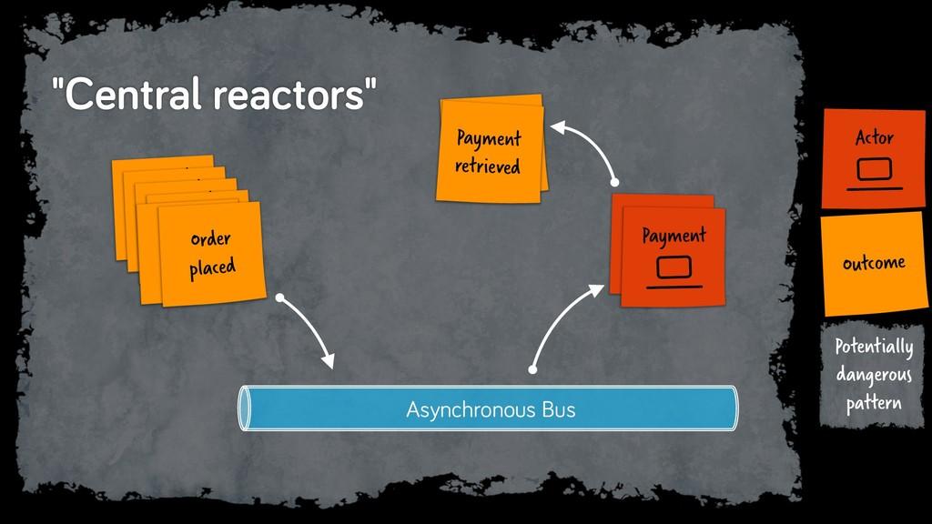 """Auth """"Central reactors"""" Asynchronous Bus Actor ..."""