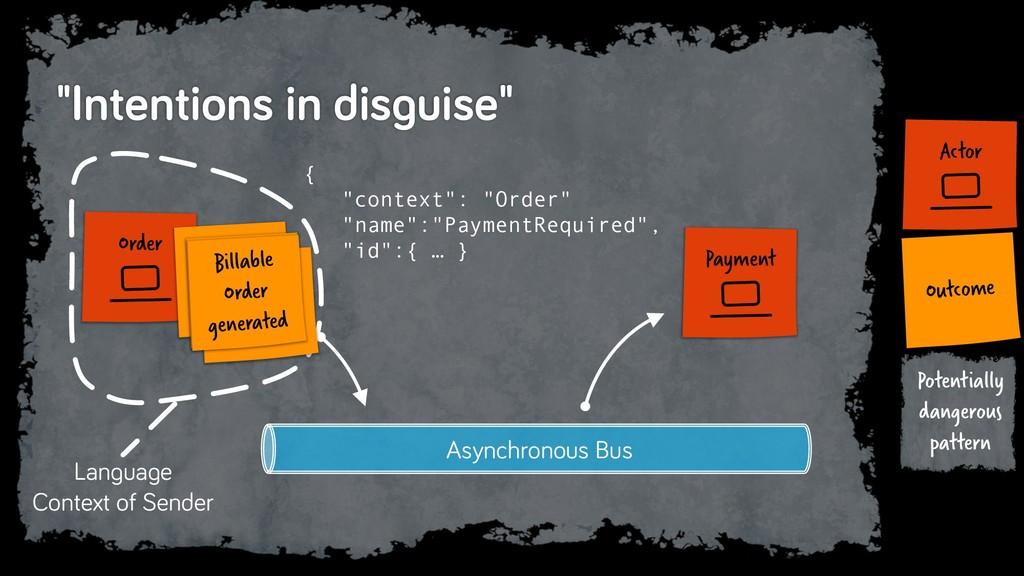 Potentially dangerous pattern Asynchronous Bus ...