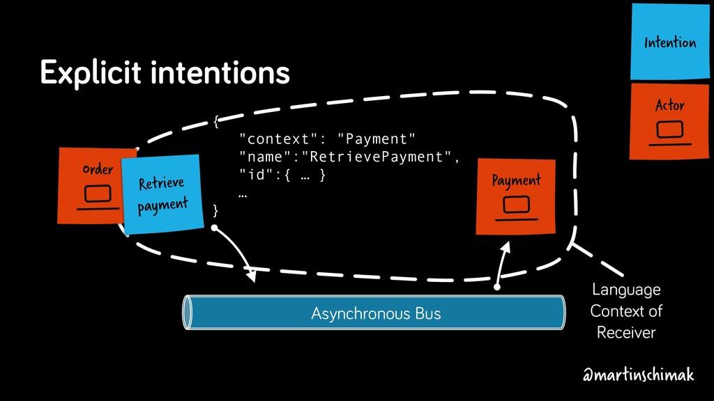 Asynchronous Bus Actor Intention Explicit inten...