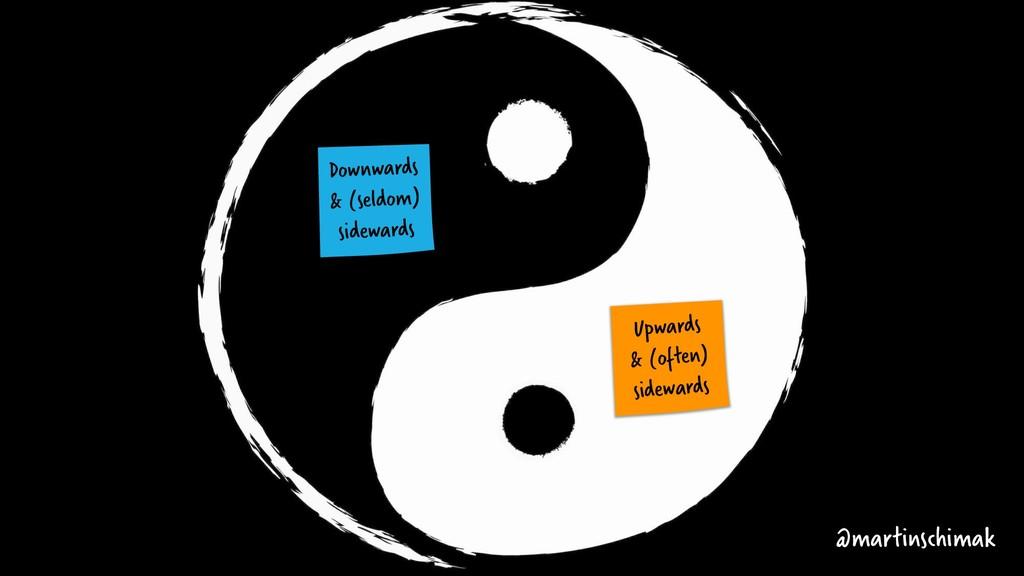 Downwards & (seldom) sidewards Upwards & (often...