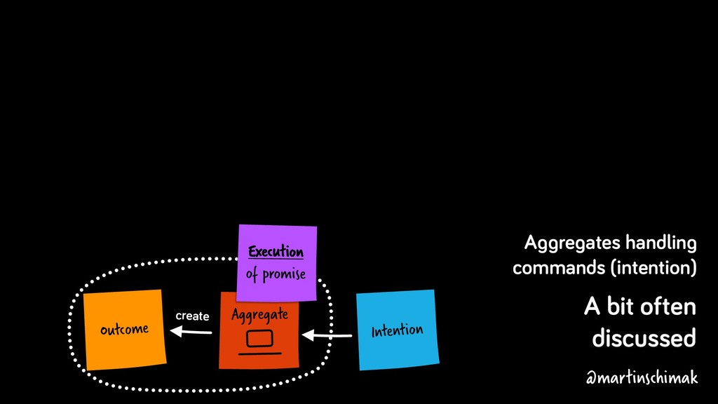 Outcome Intention Aggregate create @martinschim...