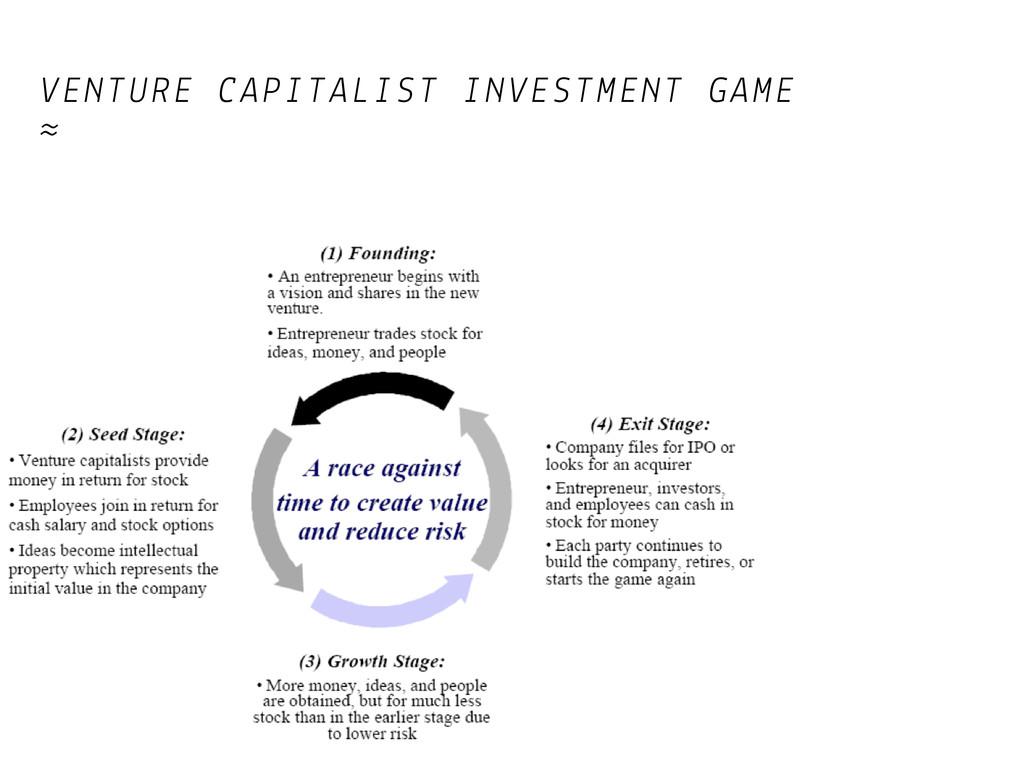 VENTURE CAPITALIST INVESTMENT GAME ≈