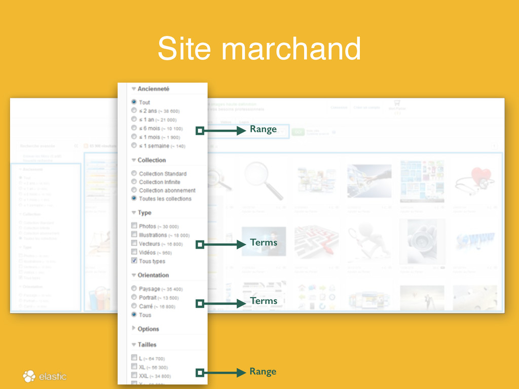 Site marchand Range Terms Terms Range