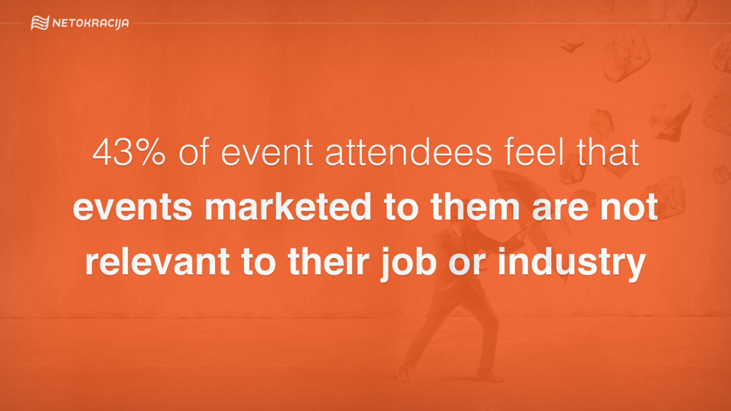 43% of event attendees feel that events markete...