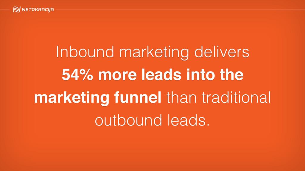 Inbound marketing delivers  54% more leads int...