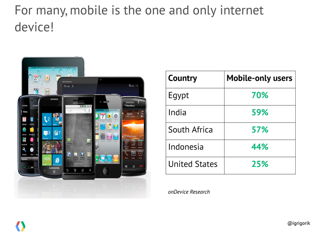 For many, mobile is the one and only internet d...