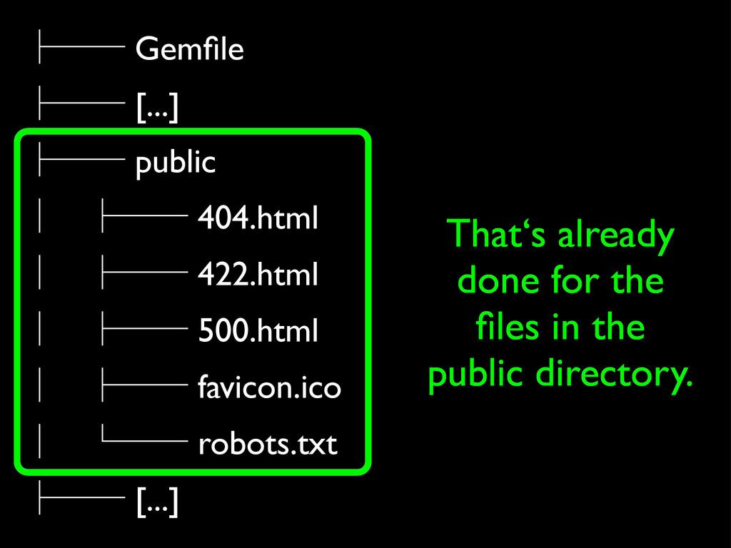 ᵓᴷᴷ Gemfile ᵓᴷᴷ [...] ᵓᴷᴷ public ᴹ ᵓᴷᴷ 404.html ...