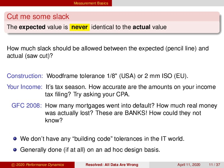 Measurement Basics Cut me some slack The expect...