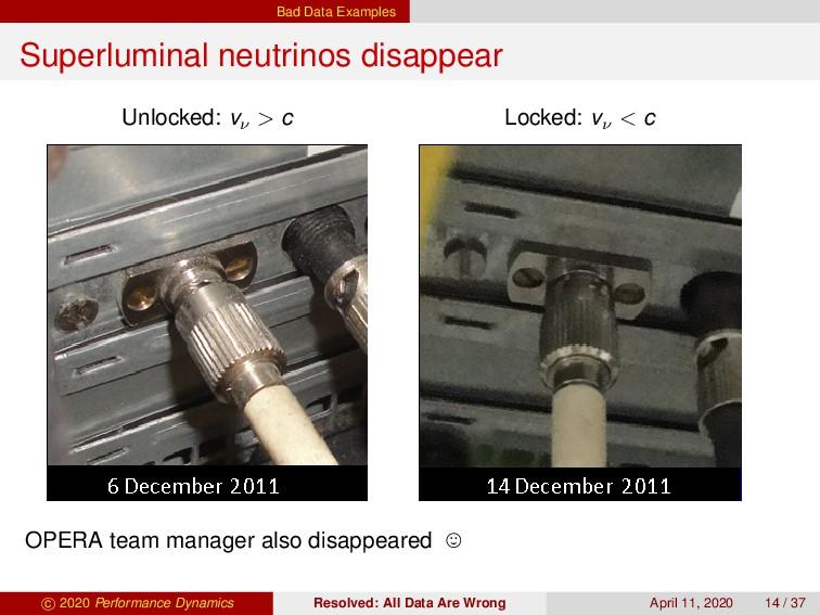 Bad Data Examples Superluminal neutrinos disapp...