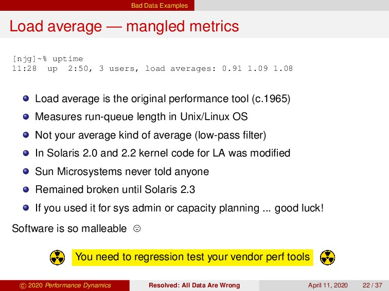 Bad Data Examples Load average — mangled metric...