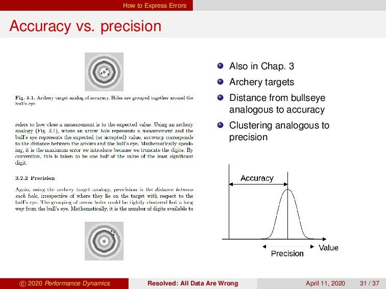 How to Express Errors Accuracy vs. precision Al...
