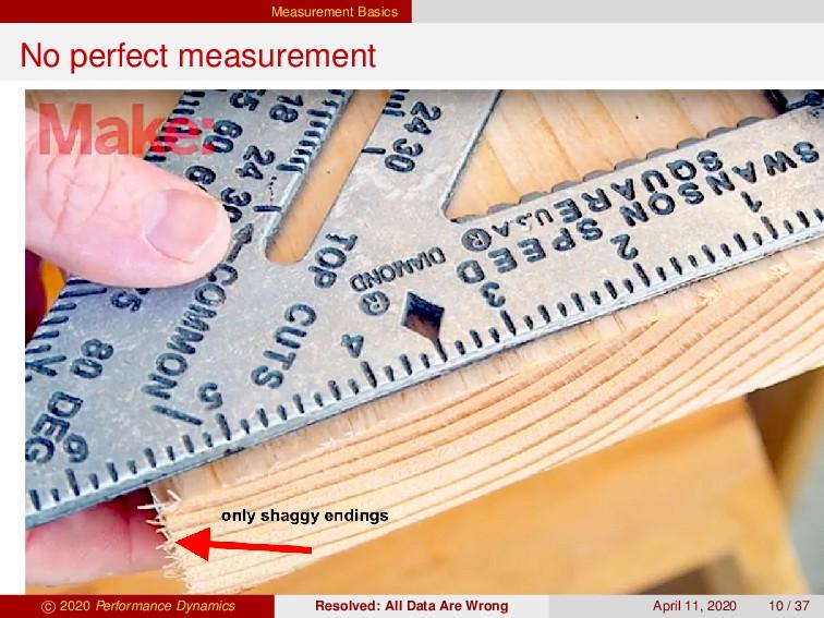 Measurement Basics No perfect measurement c 202...