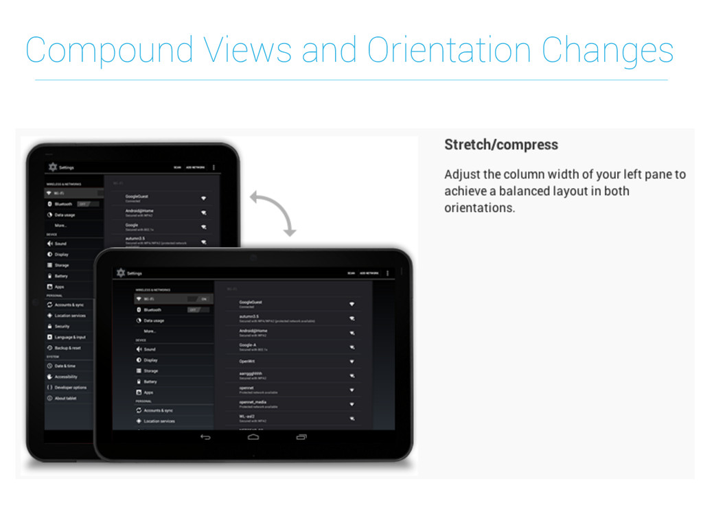 Compound Views and Orientation Changes