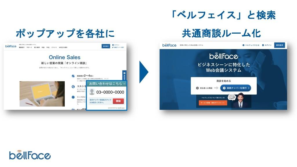 ポップアップを各社に 「ベルフェイス」と検索 共通商談ルーム化 03−0000−0000 お問...
