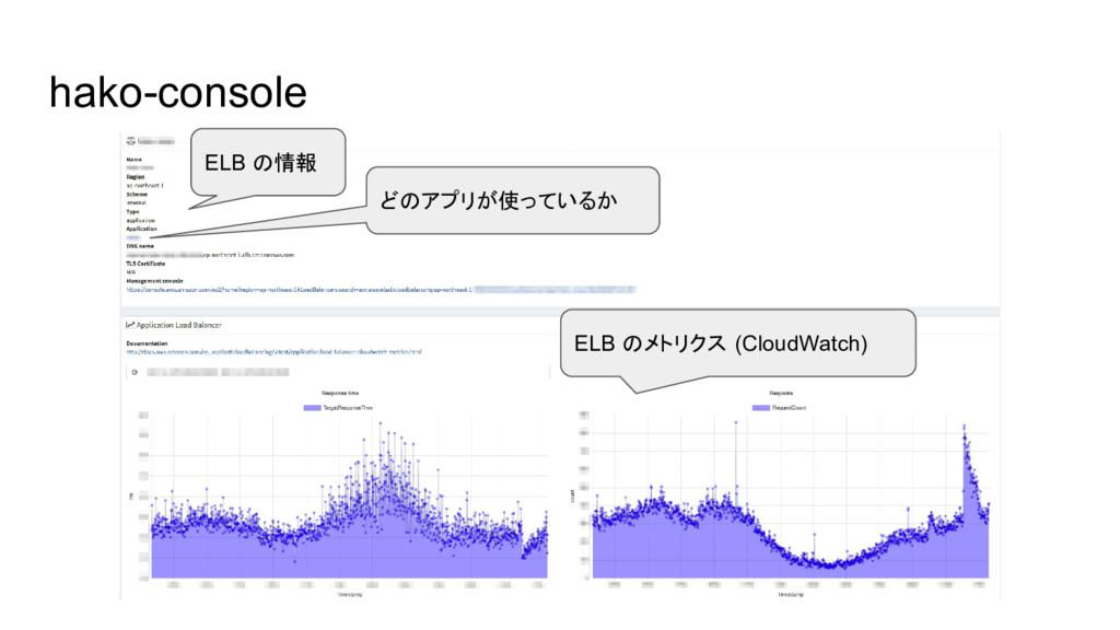 hako-console ELB の情報 どのアプリが使っているか ELB のメトリクス (C...