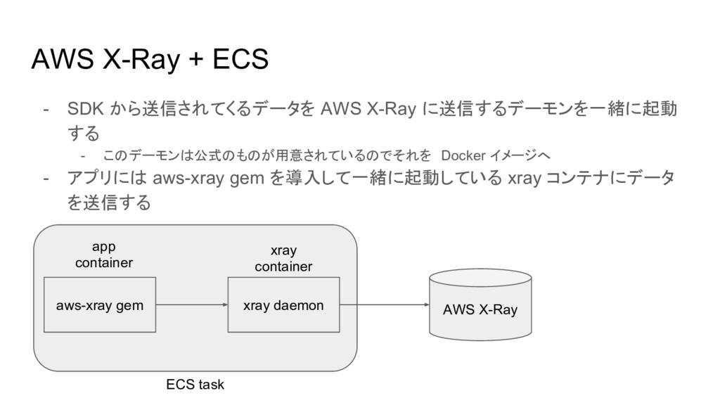 E AWS X-Ray + ECS - SDK から送信されてくるデータを AWS X-Ray...