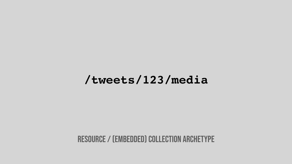 /tweets/123/media Resource / (embedded) collect...