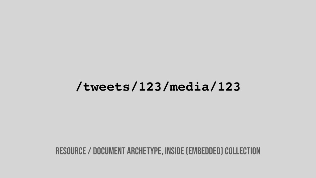 /tweets/123/media/123 Resource / document arche...