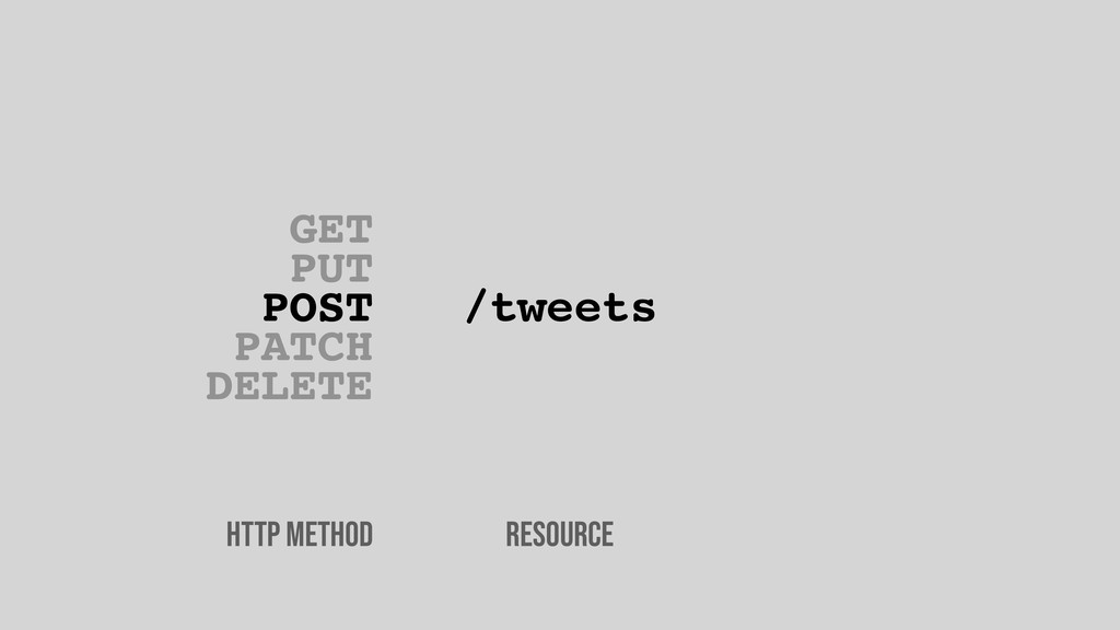 /tweets Resource GET PUT POST PATCH DELETE http...