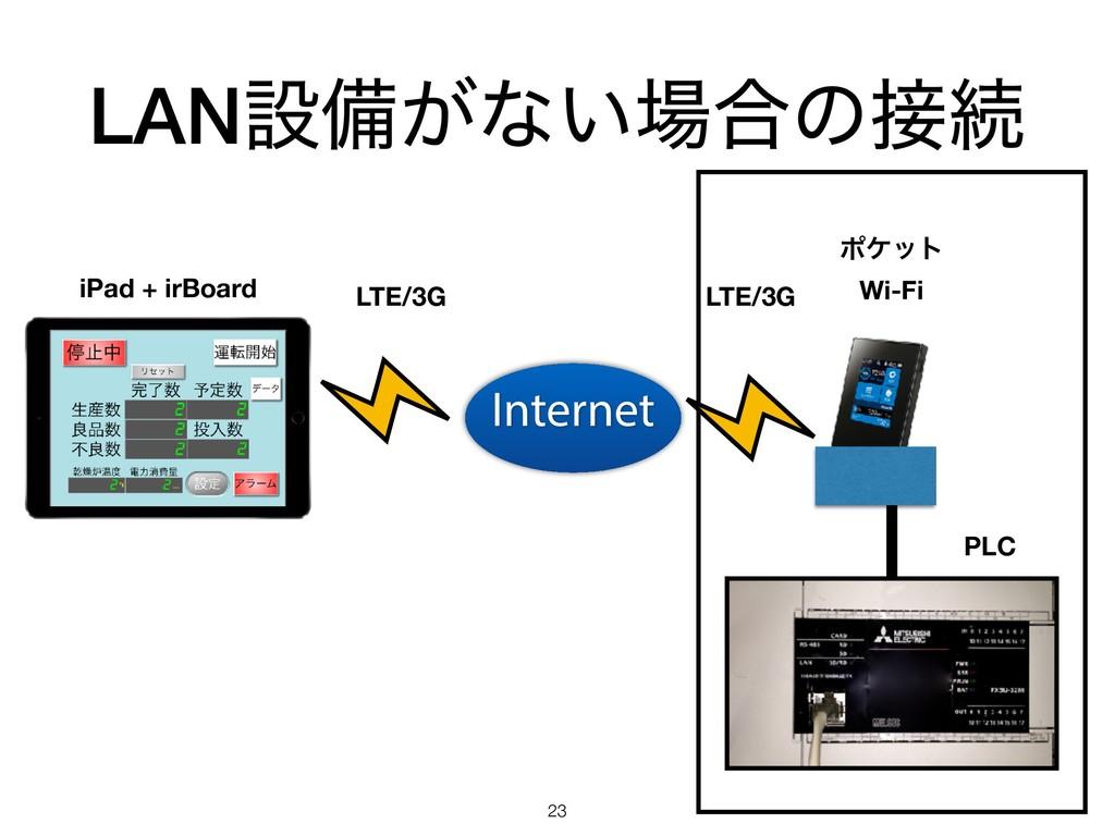 LANઃඋ͕ͳ͍߹ͷଓ 23 ϙέοτ Wi-Fi PLC iPad + irBoard ...