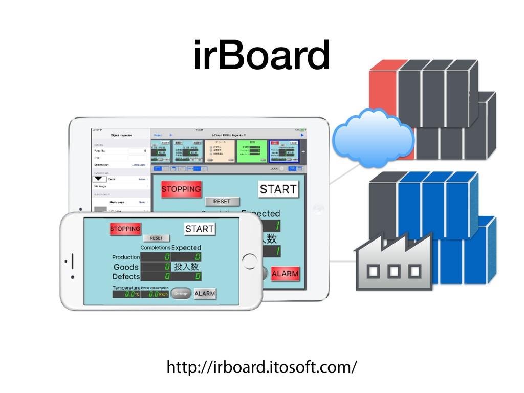 irBoard http://irboard.itosoft.com/