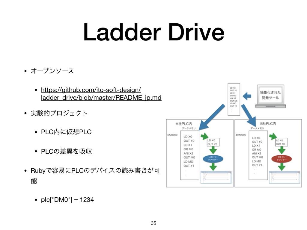 Ladder Drive • Φʔϓϯιʔε  • https://github.com/it...
