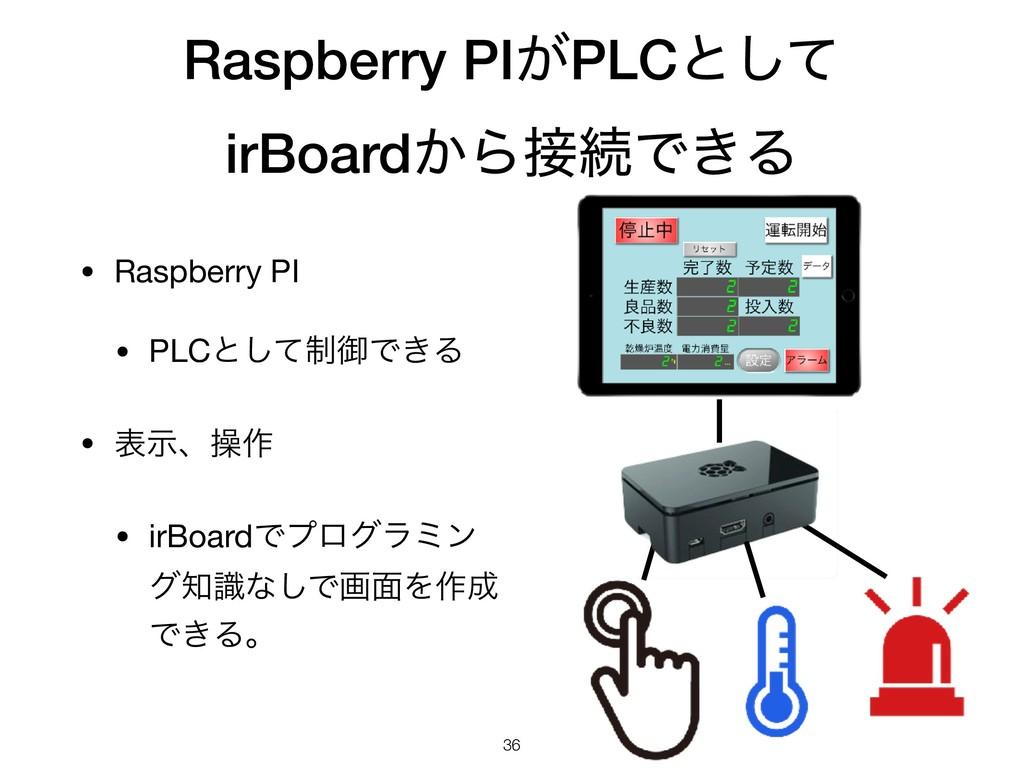 Raspberry PI͕PLCͱͯ͠ irBoard͔ΒଓͰ͖Δ • Raspberry ...