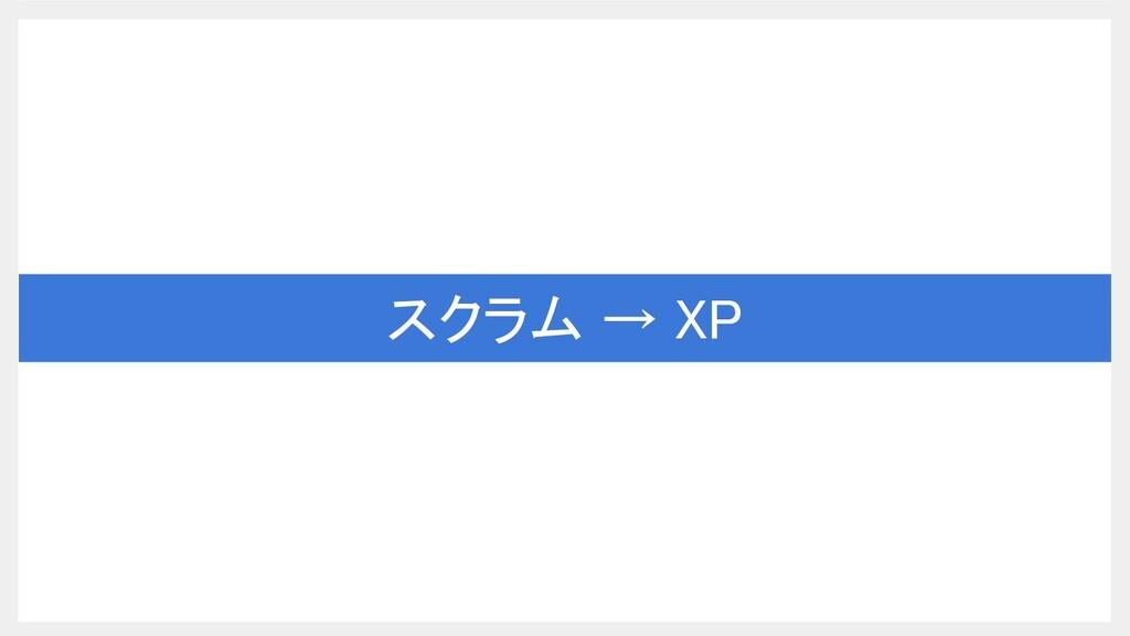 スクラム → XP