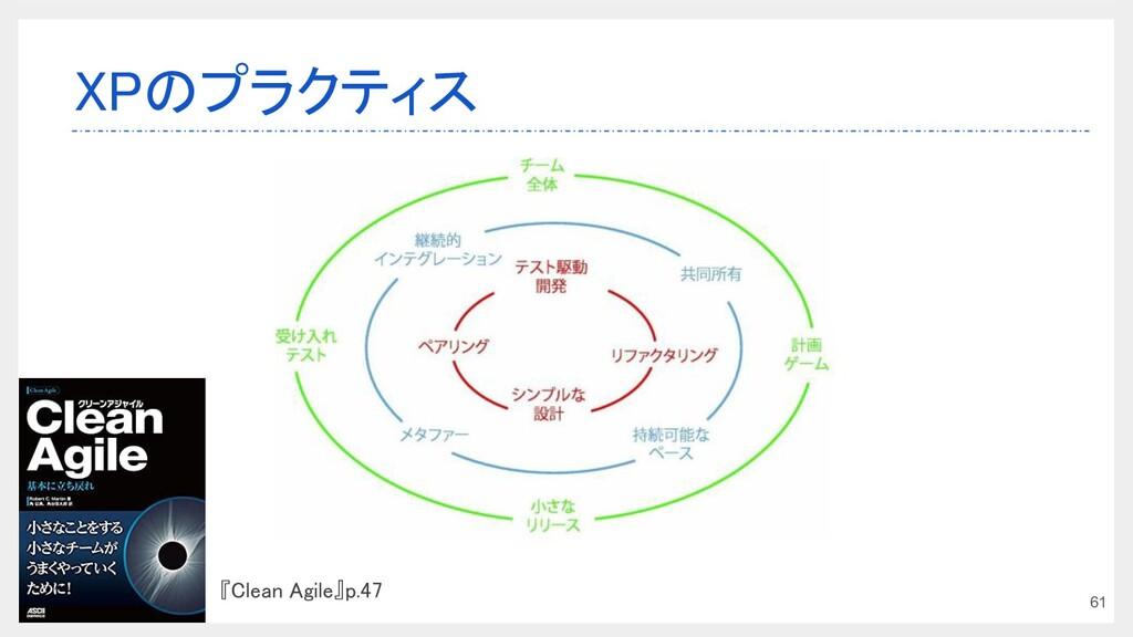 XPのプラクティス 61 『Clean Agile』p.47