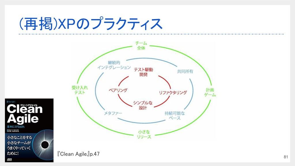 (再掲)XPのプラクティス 81 『Clean Agile』p.47
