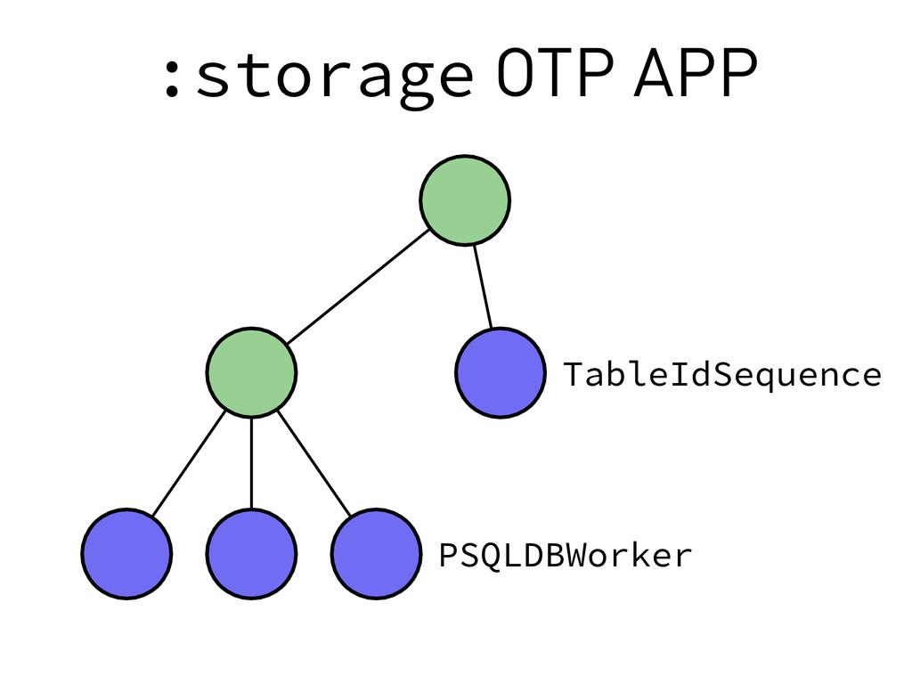 :storage OTP APP PSQLDBWorker TableIdSequence