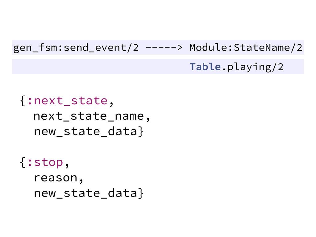 gen_fsm:send_event/2 -----> Module:StateName/2 ...