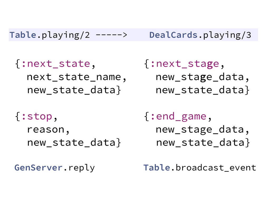 {:next_stage, new_stage_data, new_state_data} !...