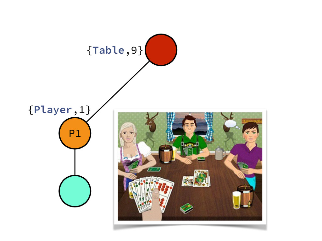 P1 {Table,9} {Player,1}