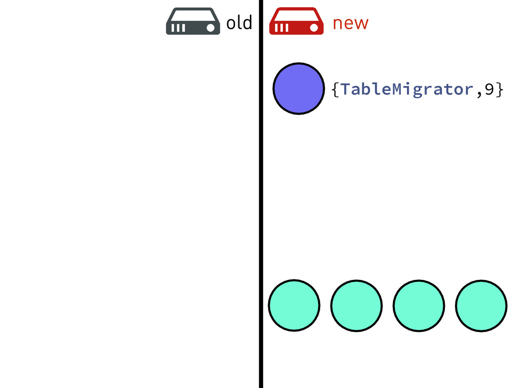 old new {TableMigrator,9}